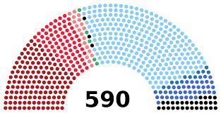 II legislatura della Repubblica Italiana - Wikipedia