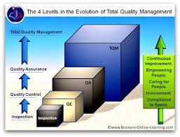 total quality management trainingevolution of quality towards tqm