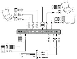 <b>Интерактивный</b> светодиодный мультисенсорный дисплей ...