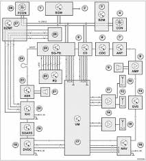 bmw e90 radio wiring diagram wiring diagram and hernes bmw car radio stereo audio wiring diagram autoradio connector wire