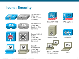 cisco network icon libraryunprotected optical protected optical metro ons