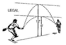 softball rule