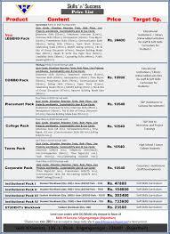 soft skills training tools price list soft skills kit s