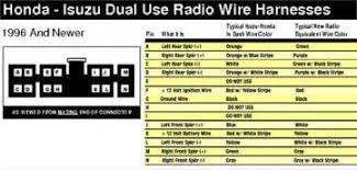 96 isuzu rodeo radio wiring diagram 96 wiring diagrams online