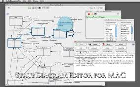 state diagram editor for mac   dreamcssthis tool supports the complete lifecycle of software development  from idea to implementation and using  state diagram