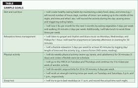 examples of employee goals in nursing image information examples of employee goals in nursing