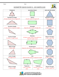 geometry cheat sheet cheat sheet 2 uk shapes