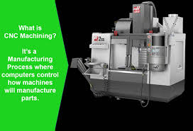 What is <b>CNC Machining</b> and <b>CNC Machines</b>? [2020 Easy Guide]