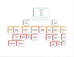 index of  wp content uploads         website flow chart jpg
