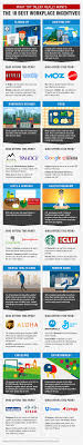 best employee benefit ideas perks to attract top talent 10 employee perks to attract top talent