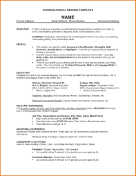 resume templates samples of restaurant management examples 89 marvelous good resume formats templates