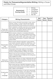 essay global warming cause and effect essay cause and effect essay sample essay cause and effect global warming cause and effect essay