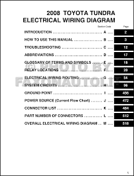 wiring diagram 2010 tundra 2010 toyota tundra wiring diagram 2008 toyota tundra wiring diagram manual original