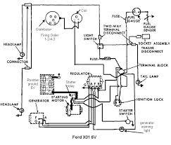 ford lynx engine diagram ford wiring diagrams