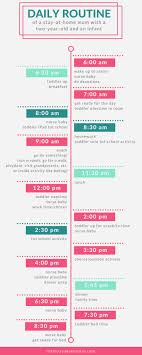 best ideas about toddler daily schedules toddler daily routine of a sahm an infant toddler