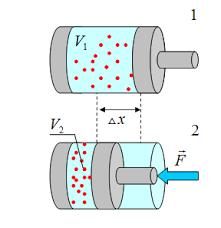 <b>Работа</b>, <b>внутренняя</b> энергия термодинамической системы, газа ...