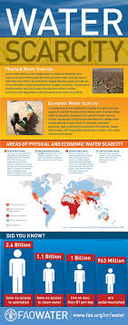 17 best ideas about water scarcity water understanding water scarcity physical water scarcity occurs when there is not enough water to meet