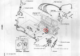 equus oil pressure gauge wiring diagram wiring diagram auto gauge tachometer wiring diagram image about oil pressure