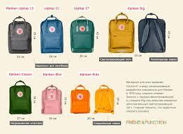 Отличия рюкзаков Fjallraven Kanken