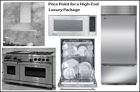 Select Appliances In Your Budget Sample Kitchen Packages For