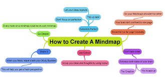 tips on how to create an online mind map with examtime mind map
