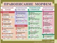 Русский язык: лучшие изображения (460) в 2020 г.   Язык ...