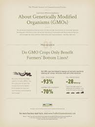 gmo foods commonground share