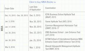 essay on mba essay on mba admission