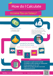 how to calculate income tax on salary tax calculation example calculating income tax on salary infographic