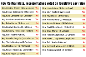 mass house approves pay hikes for legislators news telegram house approves pay hikes for legislators news com worcester ma