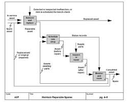 function model   wikipedia