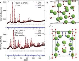 Verwey-<b>type</b> charge ordering transition in an open-shell p-electron ...