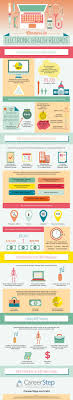 1000 images about healthcare administration health this infographic highlights the changes electronic health records are bringing to medical administrative assistant positions