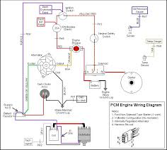 alternator wiring diagram ford 302 alternator alternator wiring diagram ford 302 all wiring diagrams on alternator wiring diagram ford 302