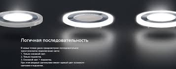 <b>Светильники Gauss</b> Downlight <b>Backlight</b>