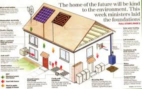 images about Green Architecture on Pinterest   Eco Homes       images about Green Architecture on Pinterest   Eco Homes  Eco Friendly Homes and Grain Silo