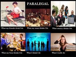 Image - 251945]   What People Think I Do / What I Really Do   Know ... via Relatably.com