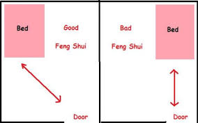small bedroom face kitchen bad feng shui