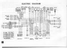 loncin 250 atv wiring diagram images atv wiring diagrams buyang atv wiring diagram moreover chinese 125