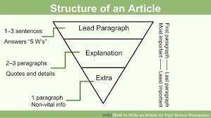 Journalistic writing explained for parents   Newspaper reports in