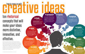 can i use that picture the terms laws and ethics for using how to come up creative ideas ten rhetorical concepts that will make your ideas more distinctive innovative and effective