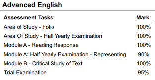 advanced english essays free  nerdland advanced english essays