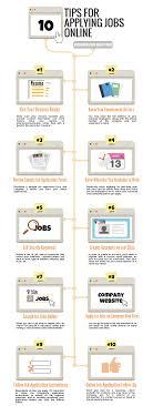 10 tips for applying jobs online