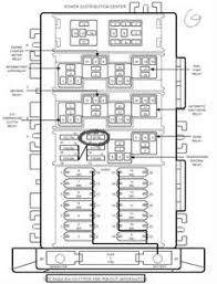 solved 97 jeep cherokee interior fuse box diagram fixya 97 jeep cherokee interior fuse box diagram 25617037 eetcwnyq5q0suqa5v4hte4vk 2 0