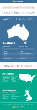 top ten skills aussie job seekers need in infographic as you can see it pays to have excellent communication skills a background in either s or accounting the graph also shows how the rankings