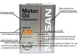 На заметку: <b>масло Nissan</b> для Ниссанов. Классификация ...