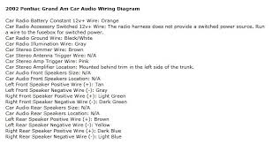 pontiac grand am monsoon wiring diagram pontiac wiring diagrams toyota camry aftermarket power antenna wiring diagram toyota on 2004 pontiac grand am wiring diagram