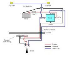 jeep xj fog light wiring found a neat fog light wiring diagram but fog light wiring diagram relay diagram lights fog light wiring diagram acircmiddot jeep tjjeep cherokeemechanical