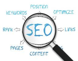Image result for search engine optimization images