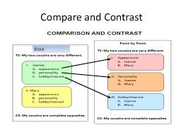 compare contrast essay structure  atslmyfreeipme essay structure compare and contrast compare and contrast